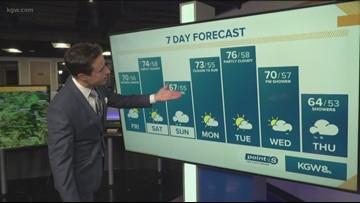 KGW Sunrise forecast: 9-20-19