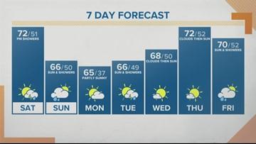 KGW Sunrise forecast 5-18-19
