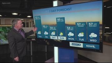 KGW Sunrise forecast: 3-21-19