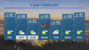KGW evening forecast 11-7-19