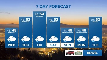 KGW Noon weather forecast 1-21-20