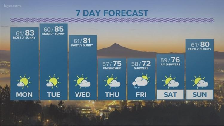 KGW evening forecast 8-11-19