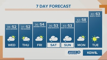 KGW noon forecast 4-1-20