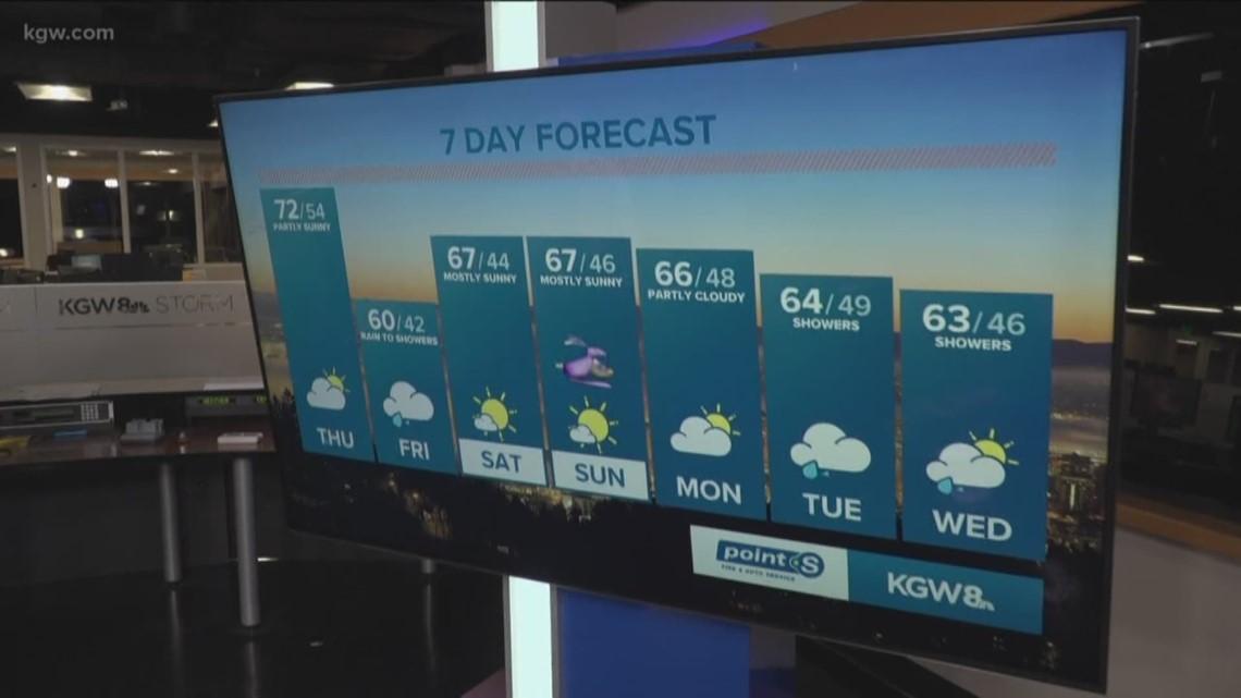 A partly sunny 70 degree Thursday followed by Friday rain