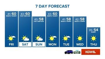 KGW Sunrise forecast: 11-7-19