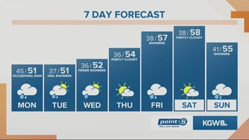 KGW Noon forecast 3-30-20