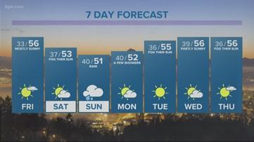 KGW evening forecast 2-20-20