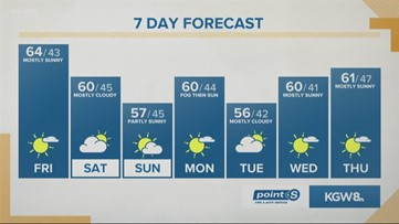 KGW noon forecast 11-8-19