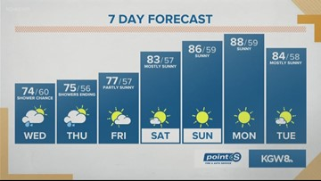 KGW Noon forecast 7-17-19