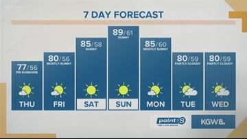 KGW Sunrise forecast: 7-18-19