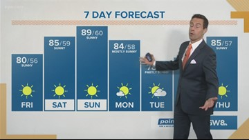 KGW noon forecast 7-19-19