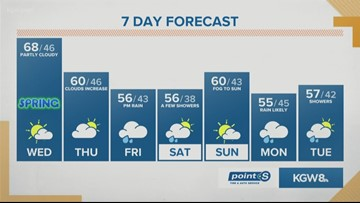 KGW Noon forecast 3-20-19