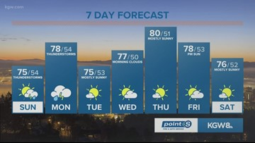 A sunny start to Sunday, but t'storms are possible by the afternoon.