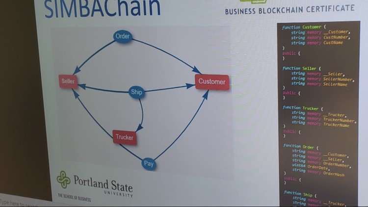 What's Next? 3 Portland State students chosen to develop global blockchain technology standards