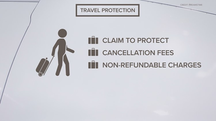 Travel insurances claim to protect against cancellations fees and non-refundable charges