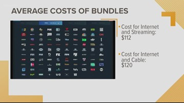Good to Know: Streaming costs now rival cable