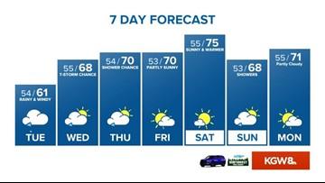 KGW Sunrise forecast: 9-16-19
