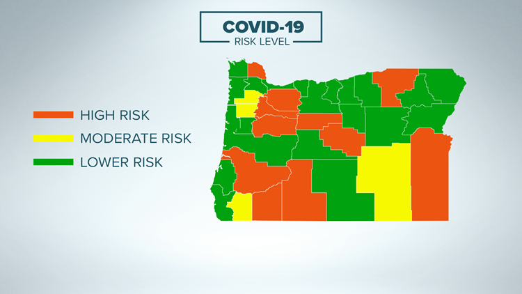 Clackamas County among 11 Oregon counties to stay at high COVID risk level