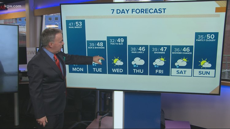 KGW noon forecast 2-22-21