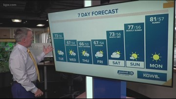 KGW noon forecast 6-25-19