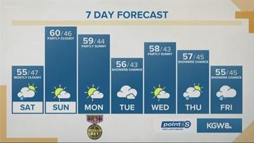 KGW Sunrise forecast 11-9-19
