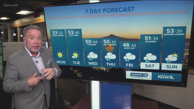Clear skies, east winds continue today, rain returns Wednesday as a wet holiday weekend begins