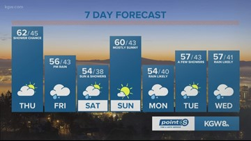KGW noon forecast: 3-21-19