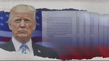 Lewis & Clark law prof dissects potential release of Mueller report
