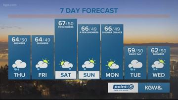 KGW Sunrise forecast 5-16-19