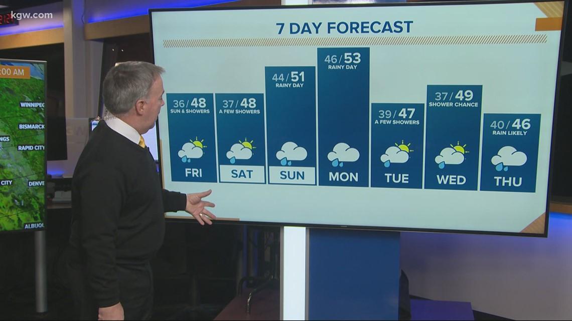 KGW sunrise forecast 2-19-21