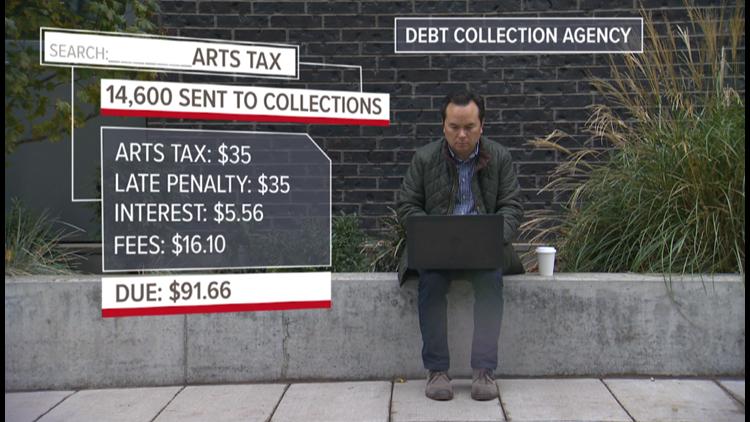 Arts Tax