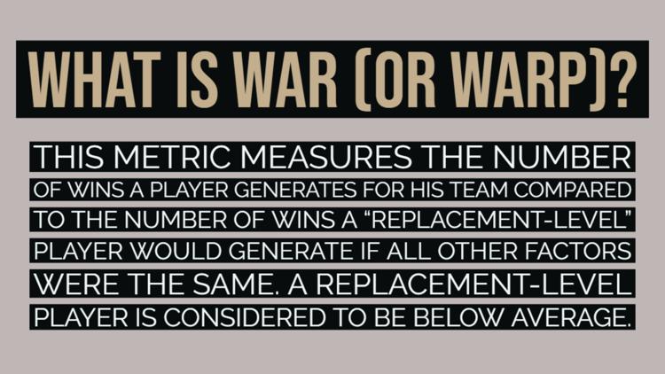WAR or WARP social graphic explainer