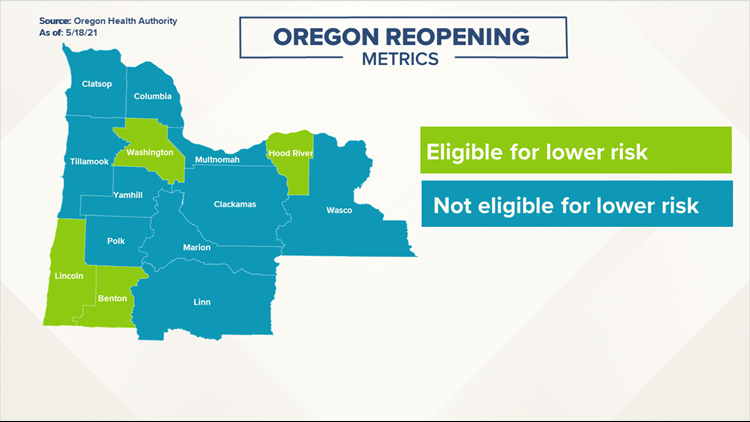 5 Oregon counties move to lower COVID-19 risk