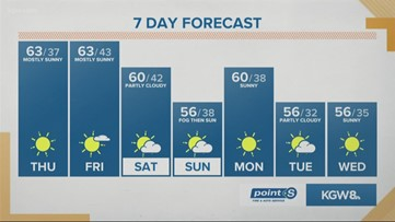 KGW noon forecast 11-7-19