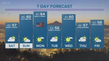 KGW evening forecast 11-8-19