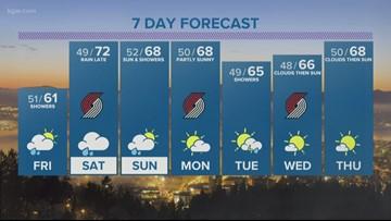 KGW evening forecast 5-16-19