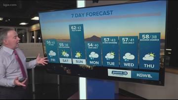 KGW Sunrise forecast: 3-22-19