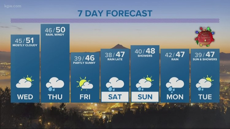 Showers end overnight, another storm powers inland early Thursday