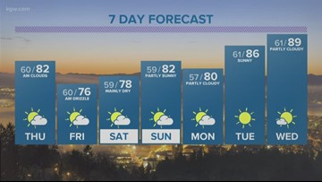 A mostly sunny Thursday, morning clouds may be widespread going into the weekend.