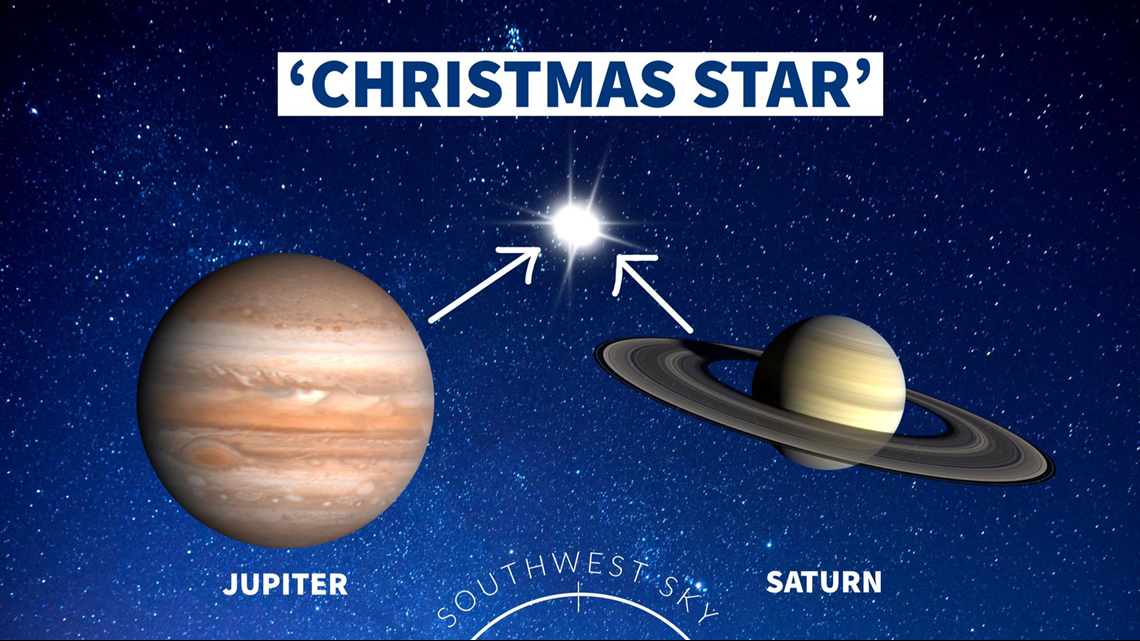 Jupiter and Saturn will align to create a 'Christmas Star' 2020 | kgw.com