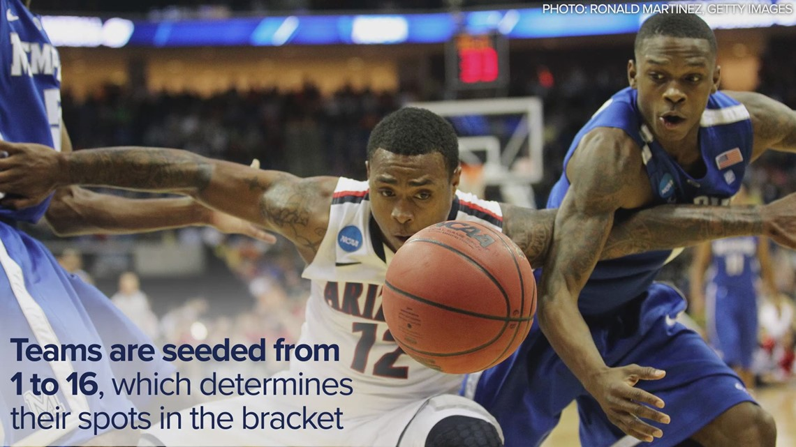 How March Madness works