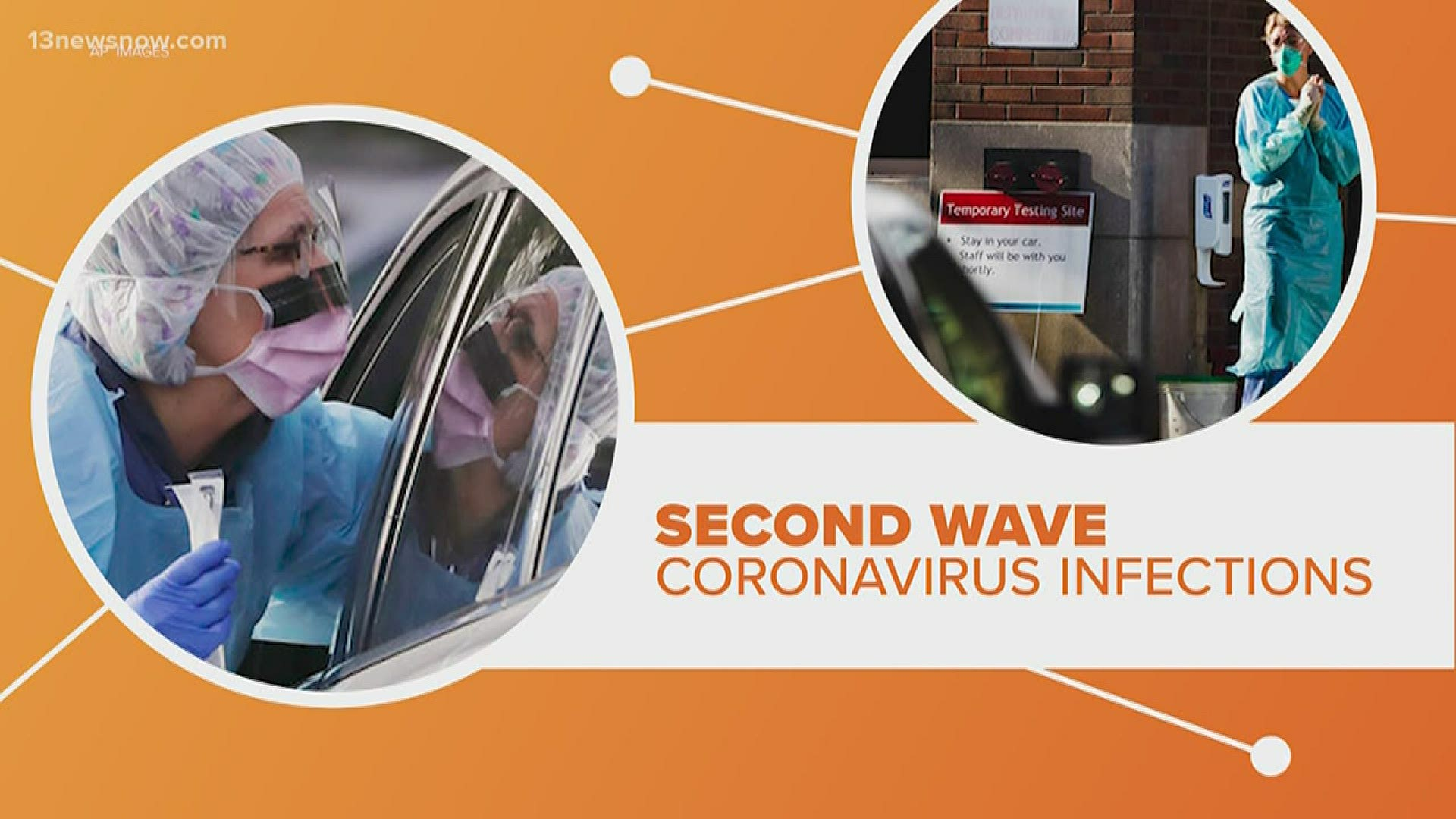 Bon Secours Hospitals To Use Plasma From Recovered Patients To Treat Covid 19 Kgw Com